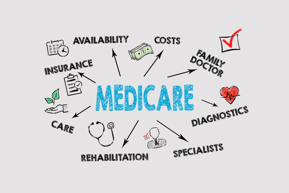 Did you know? Medicare and subsidies do not mix!
